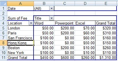 Excel PivotTable Reports sorted by column