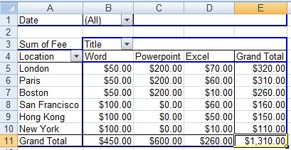 PivotTable Sort Grand Total