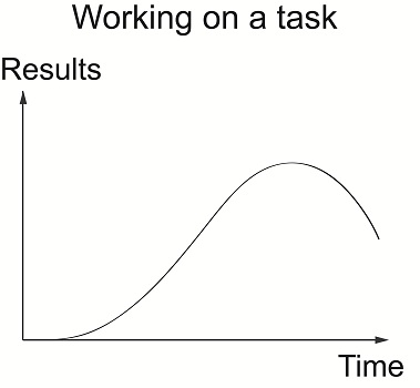 Quit Email Results Curve1