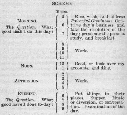 BenjaminFranklin Journal Scheme