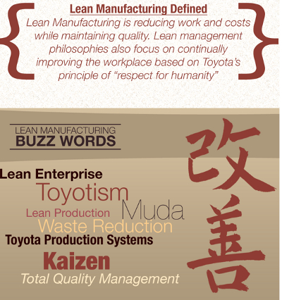 Toyota Lean People OnTheGo