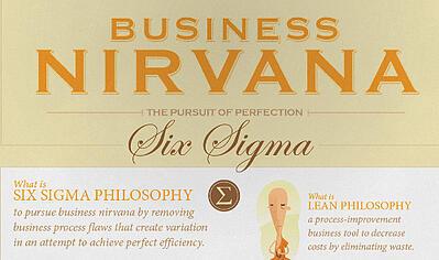 BusinessNirvana Lean
