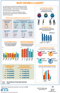 Leadership_Today_Survey_Infographics_Thumbnail.png