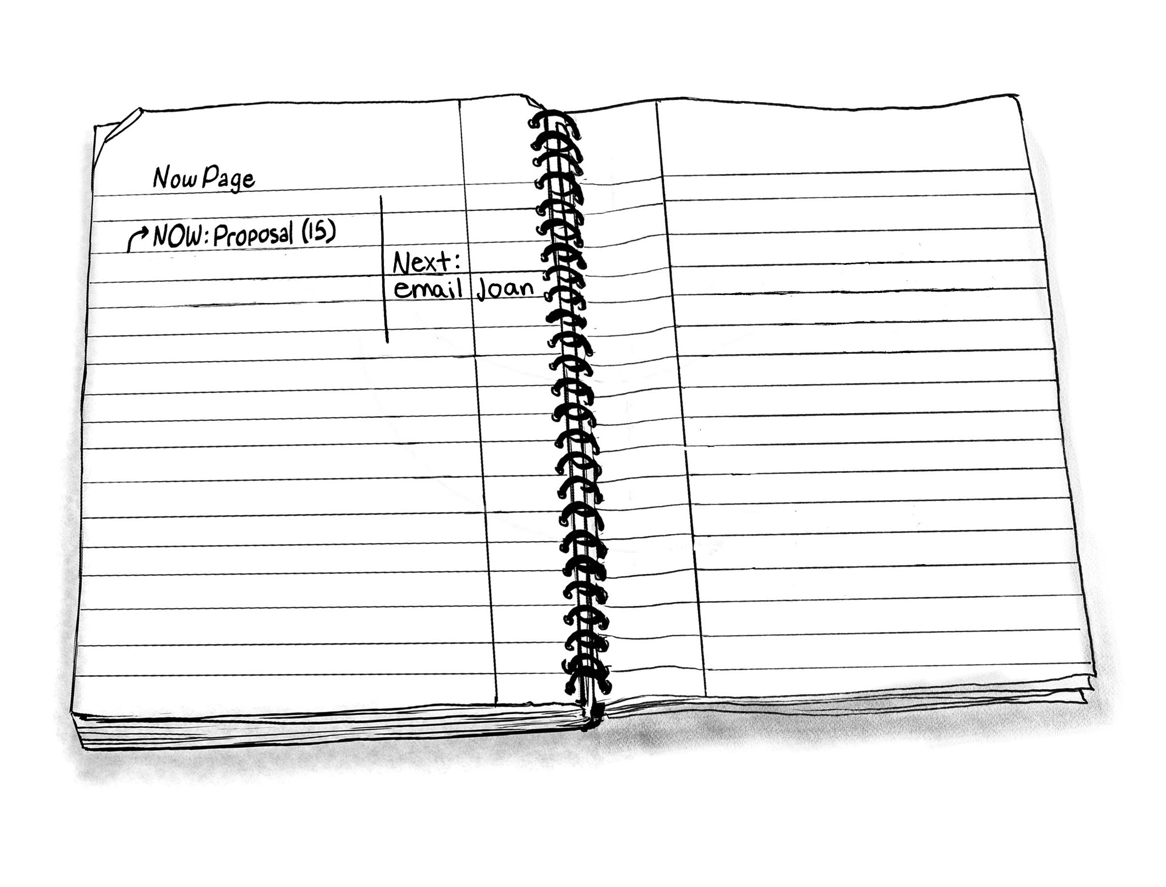 The Perfect 15-Minute Day Chapter6 Journal1