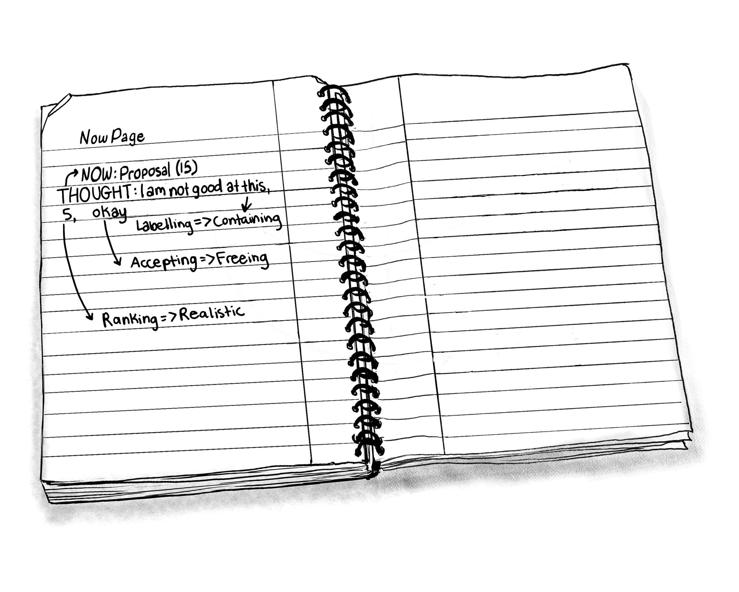 The Perfect 15-Minute Day Method Chapter7 Journal1